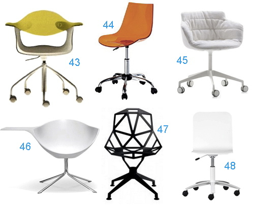 Get the Look: 48 Office Chairs that Swivel | StyleCarrot