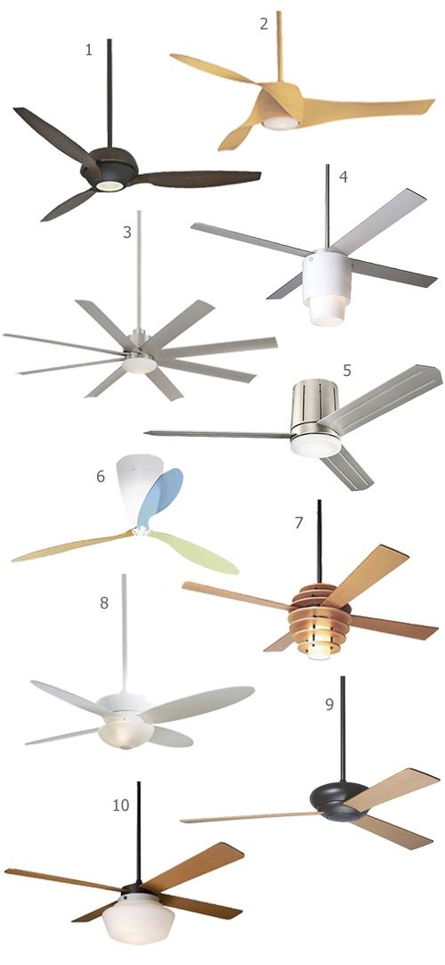 Get The Look Top 10 Modern Ceiling Fans Stylecarrot